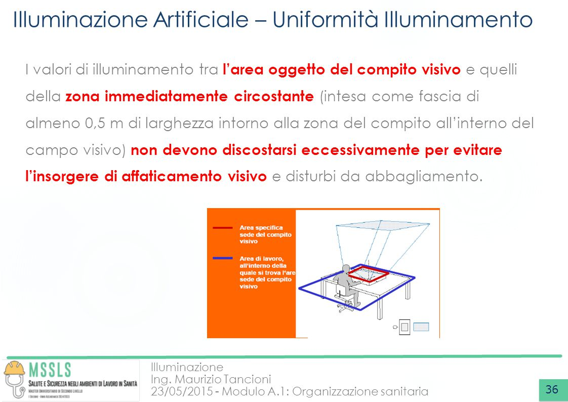 Illuminazione Artificiale – Uniformità Illuminamento