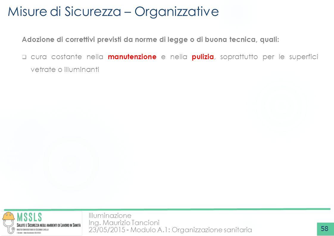 Misure di Sicurezza – Organizzative