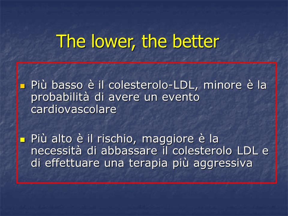 The lower, the better Più basso è il colesterolo-LDL, minore è la probabilità di avere un evento cardiovascolare.