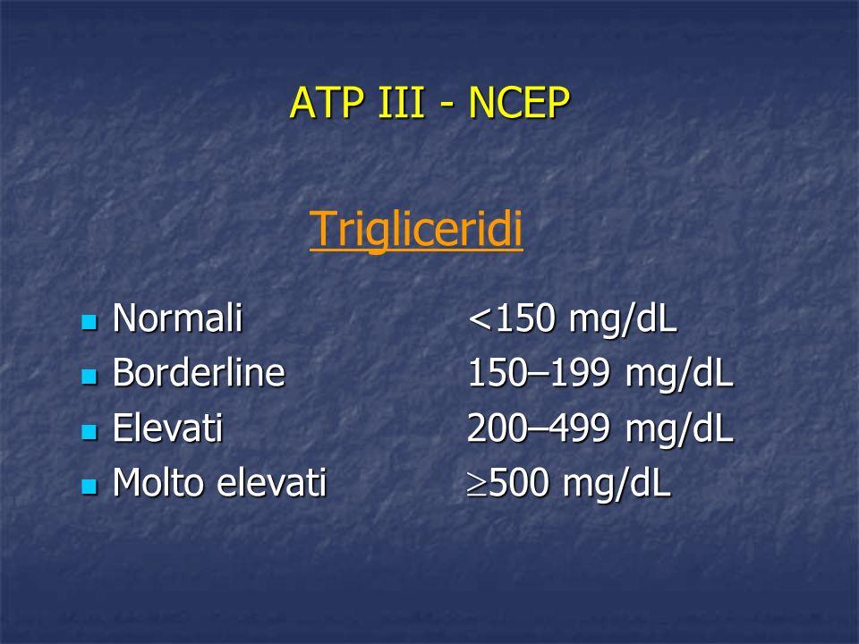 Trigliceridi ATP III - NCEP Normali <150 mg/dL
