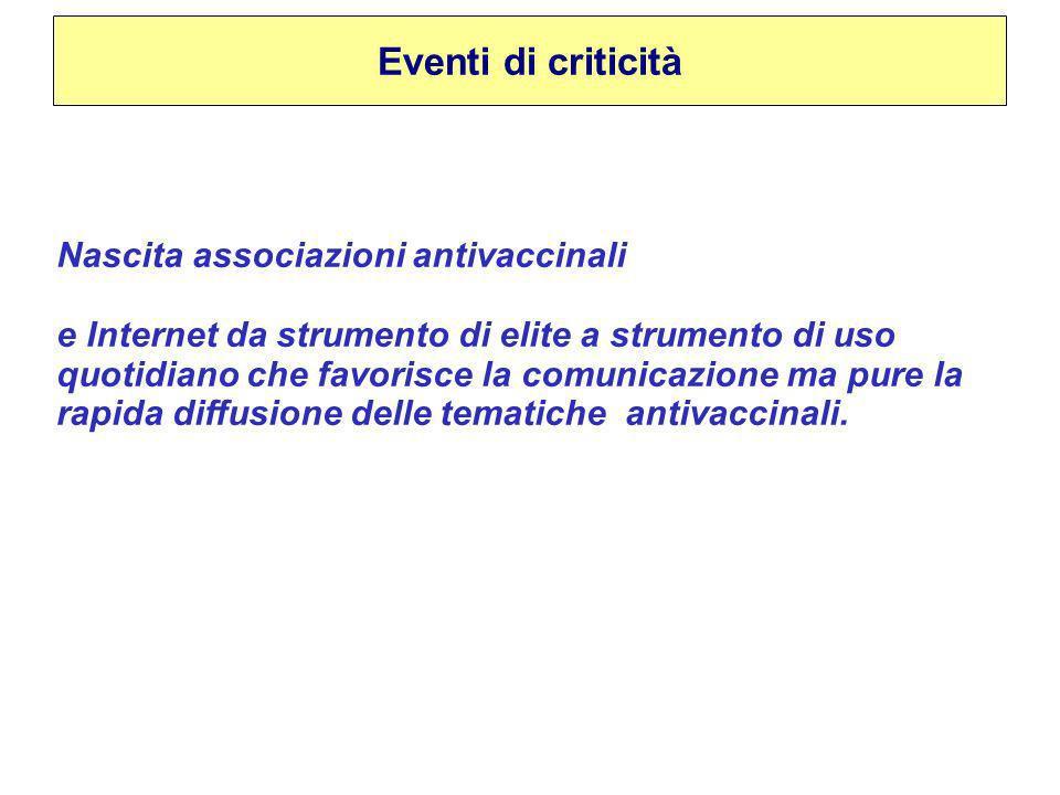 Eventi di criticità Nascita associazioni antivaccinali