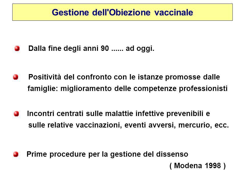 Gestione dell Obiezione vaccinale