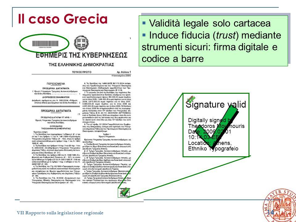 Il caso Grecia Validità legale solo cartacea