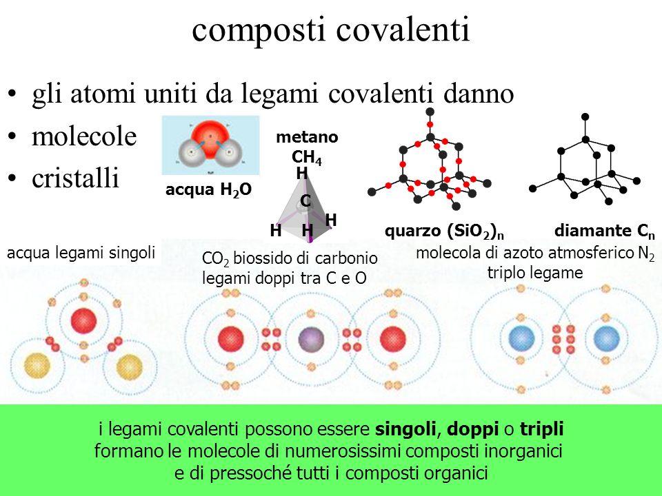 composti covalenti gli atomi uniti da legami covalenti danno molecole