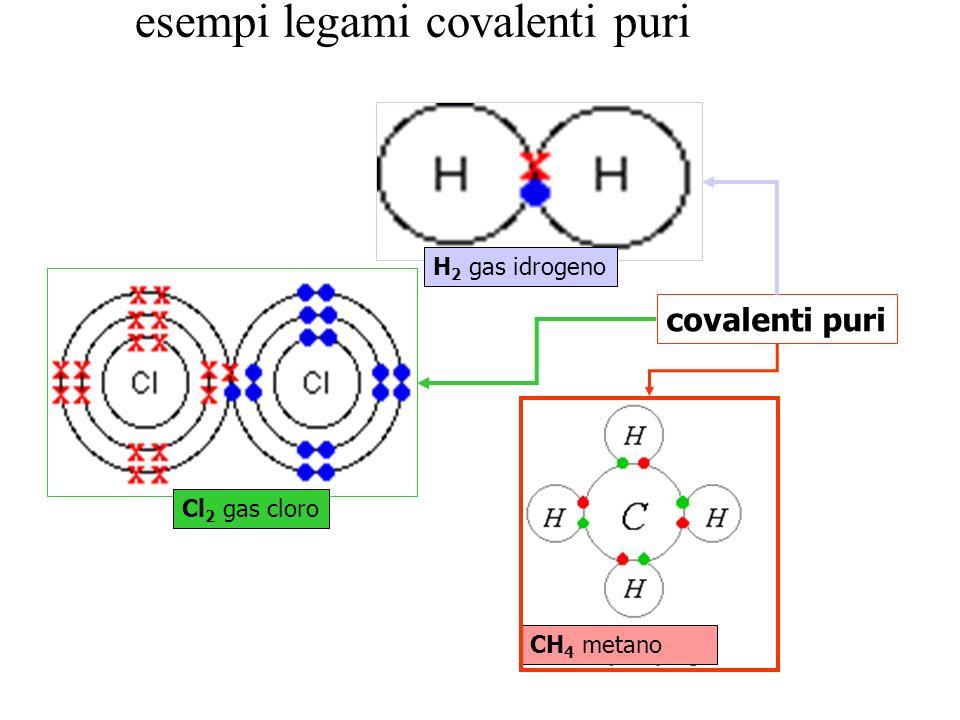 esempi legami covalenti puri