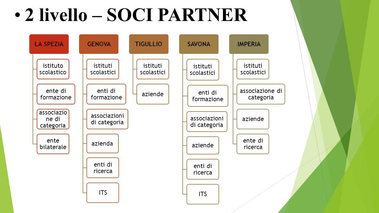 2 livello – SOCI PARTNER LA SPEZIA istituto scolastico