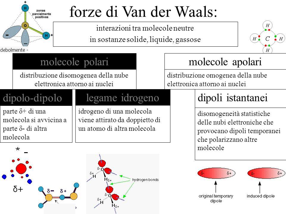 forze di Van der Waals: molecole polari molecole apolari dipolo-dipolo