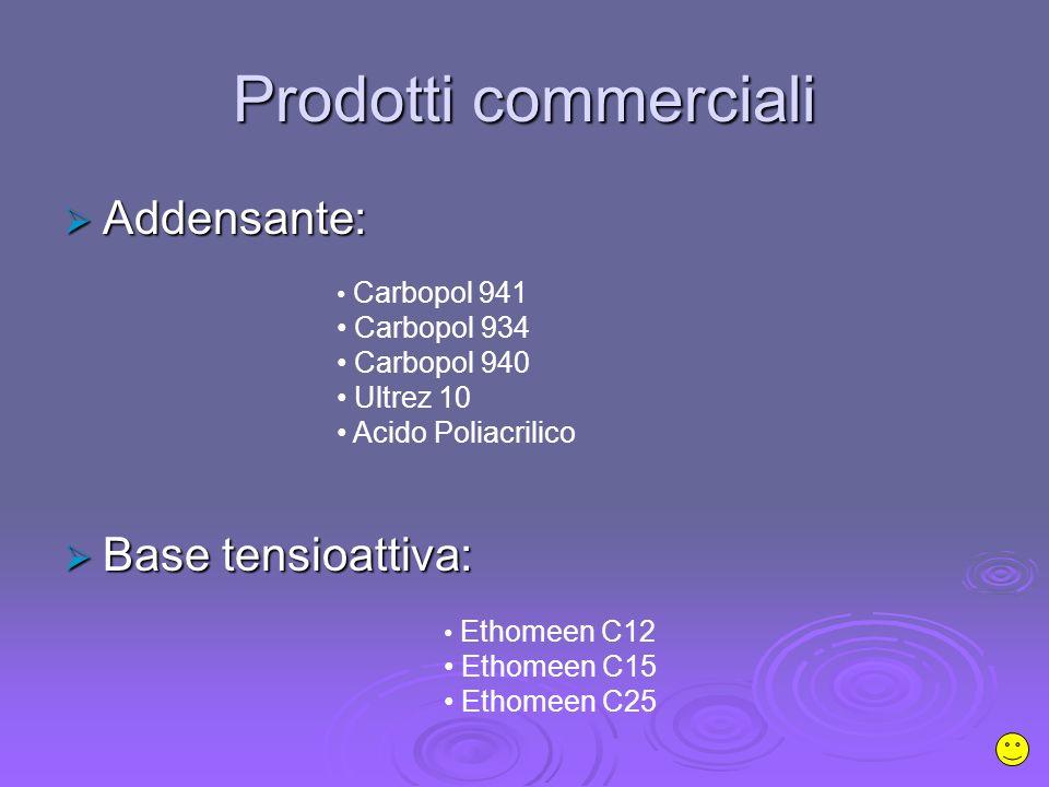 Prodotti commerciali Addensante: Base tensioattiva: Carbopol 934