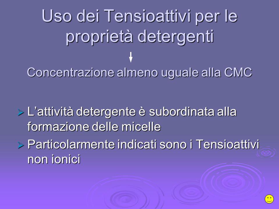 Uso dei Tensioattivi per le proprietà detergenti Concentrazione almeno uguale alla CMC