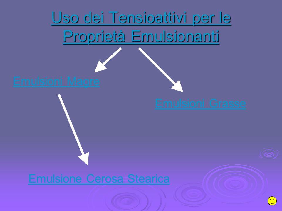 Uso dei Tensioattivi per le Proprietà Emulsionanti