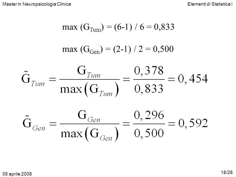 max (GTum) = (6-1) / 6 = 0,833 max (GGen) = (2-1) / 2 = 0,500