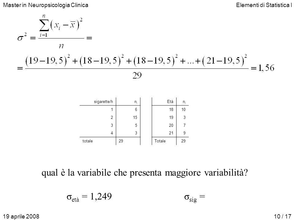 qual è la variabile che presenta maggiore variabilità