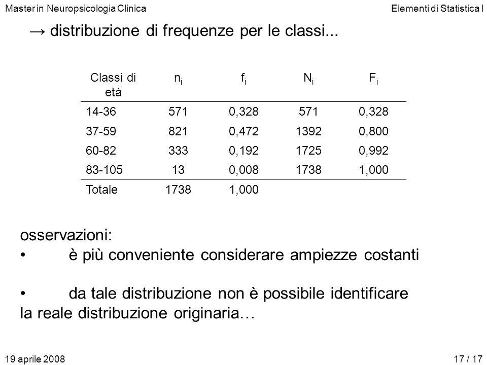 → distribuzione di frequenze per le classi...