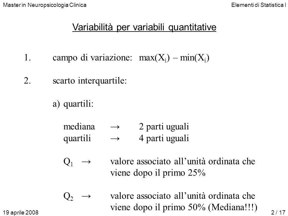 Variabilità per variabili quantitative