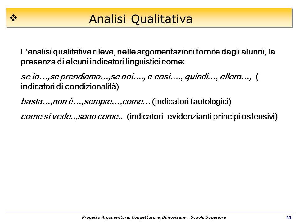 Analisi Qualitativa L'analisi qualitativa rileva, nelle argomentazioni fornite dagli alunni, la presenza di alcuni indicatori linguistici come: