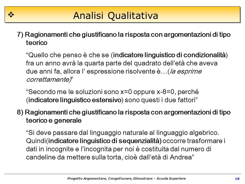 Analisi Qualitativa 7) Ragionamenti che giustificano la risposta con argomentazioni di tipo teorico.