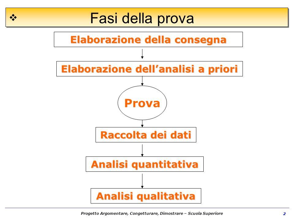 Elaborazione della consegna Elaborazione dell'analisi a priori