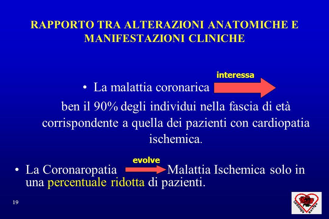 RAPPORTO TRA ALTERAZIONI ANATOMICHE E MANIFESTAZIONI CLINICHE