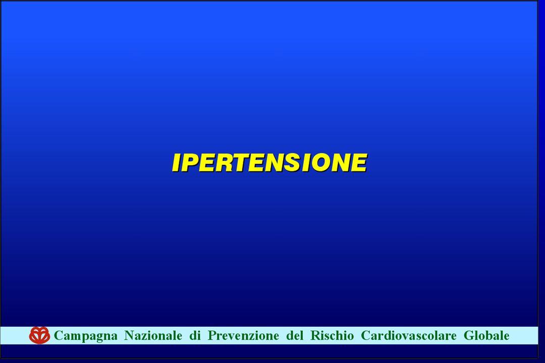 Numerosi studi hanno evidenziato che esiste una correlazione continua tra i livelli di ipertensione arteriosa sisto diastolica e il rischio CVG