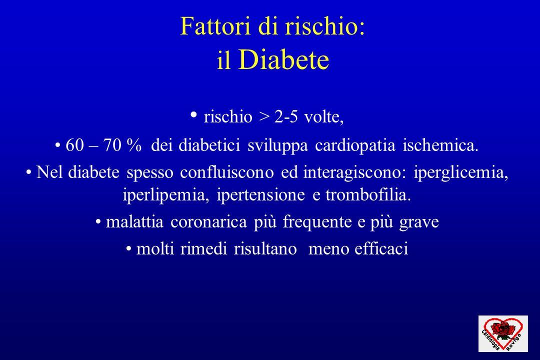 Fattori di rischio: il Diabete
