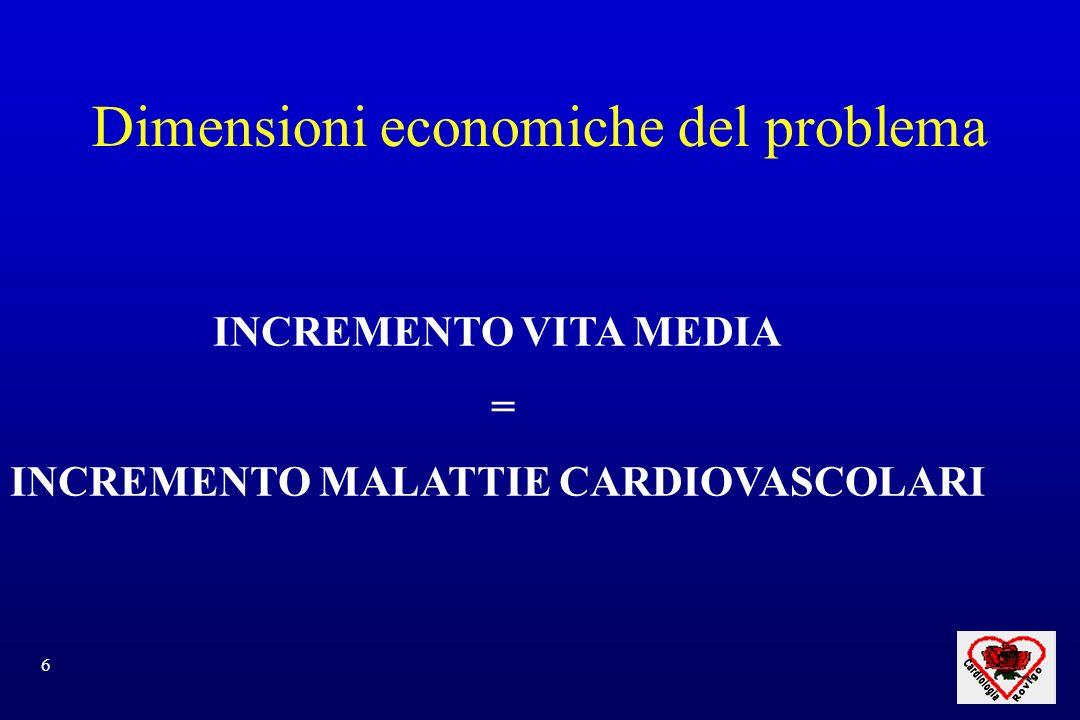 Dimensioni economiche del problema