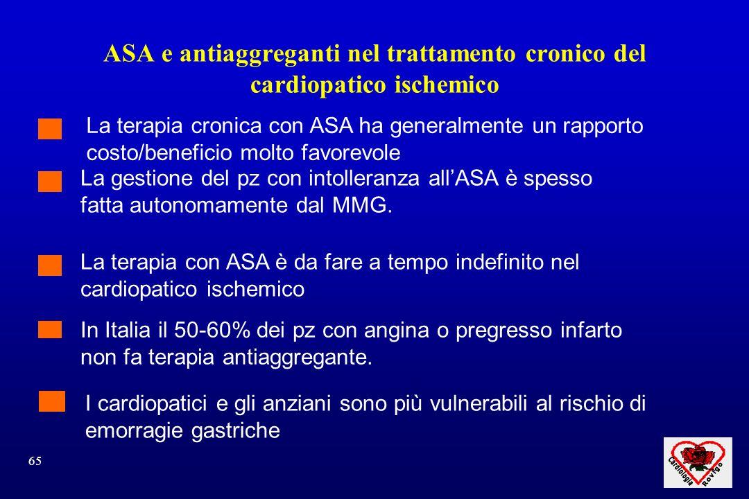 ASA e antiaggreganti nel trattamento cronico del cardiopatico ischemico