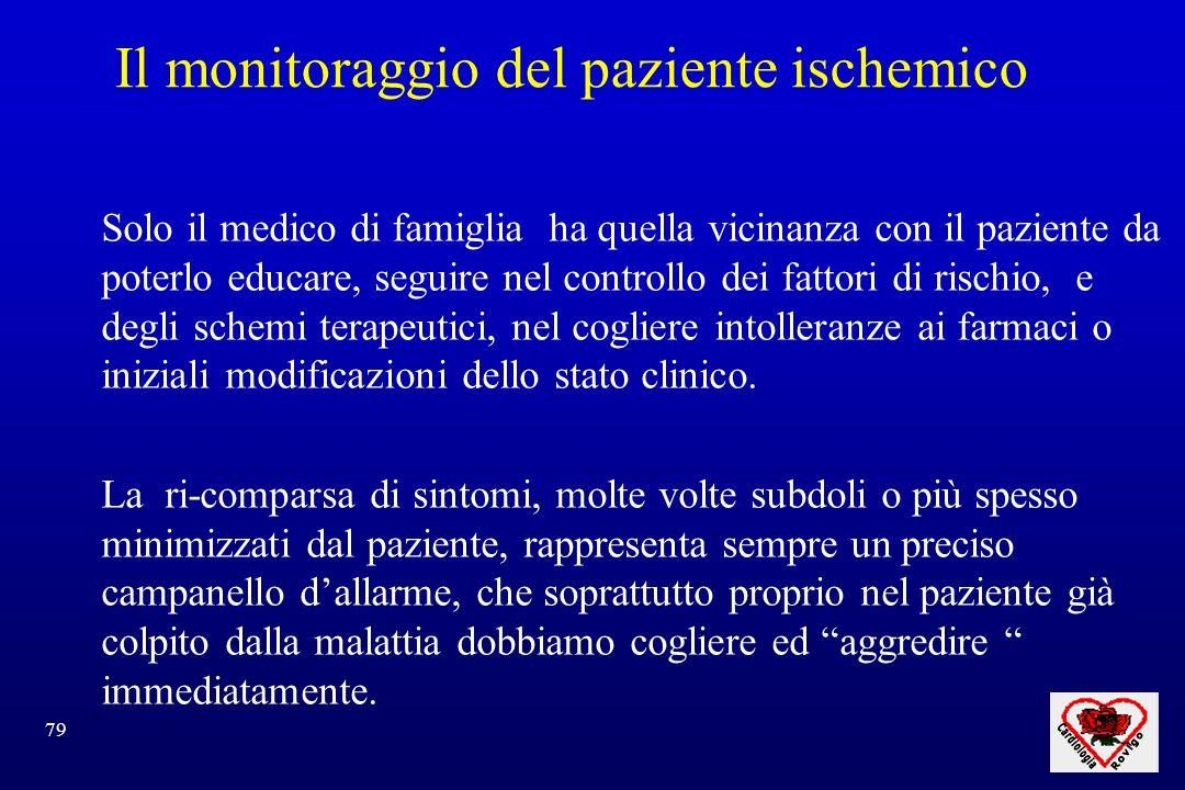 Il monitoraggio del paziente ischemico