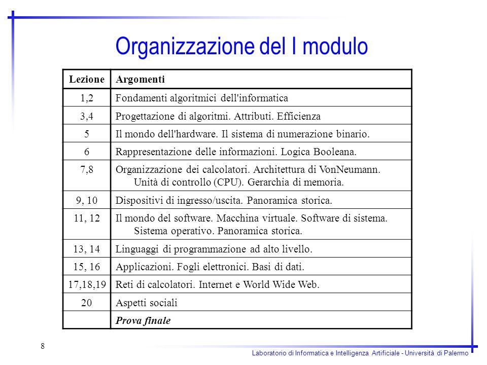 Organizzazione del I modulo