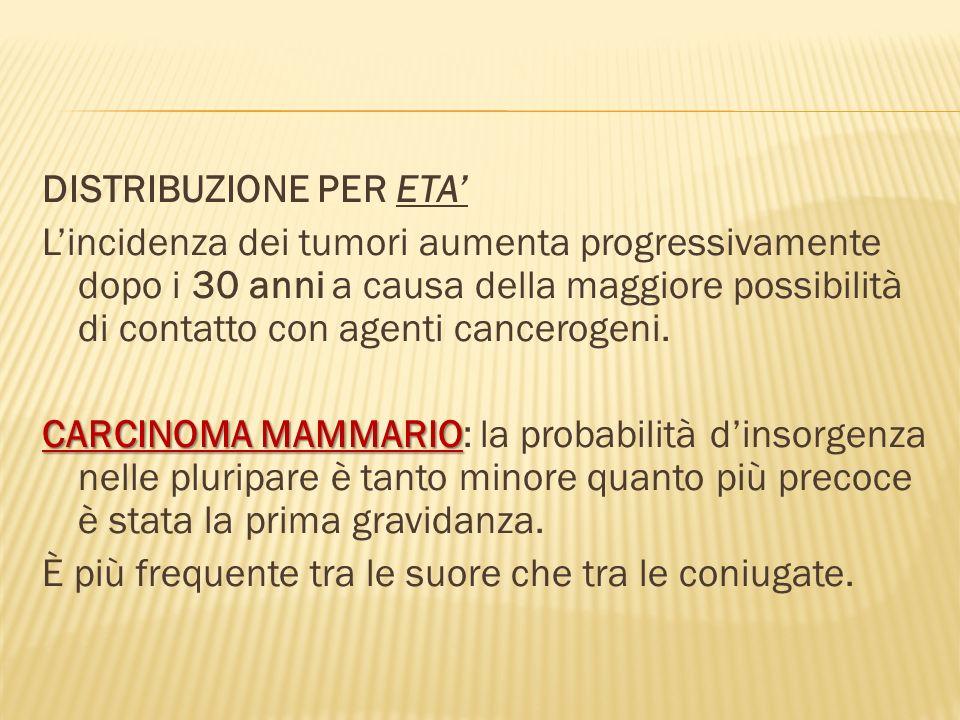 DISTRIBUZIONE PER ETA' L'incidenza dei tumori aumenta progressivamente dopo i 30 anni a causa della maggiore possibilità di contatto con agenti cancerogeni.