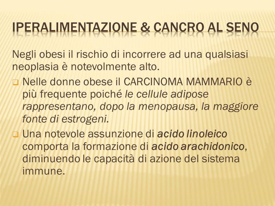 IPERALIMENTAZIONE & CANCRO AL SENO