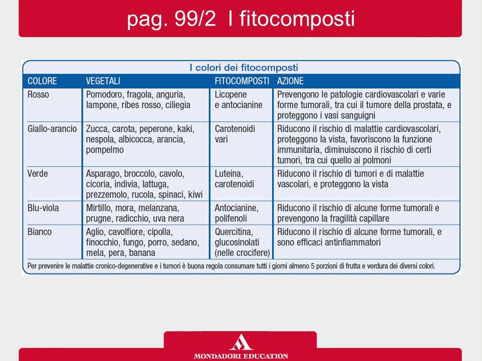 pag. 99/2 I fitocomposti 4
