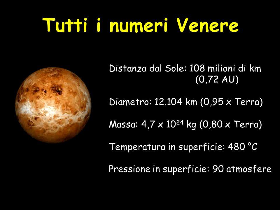 Tutti i numeri Venere Distanza dal Sole: 108 milioni di km (0,72 AU)