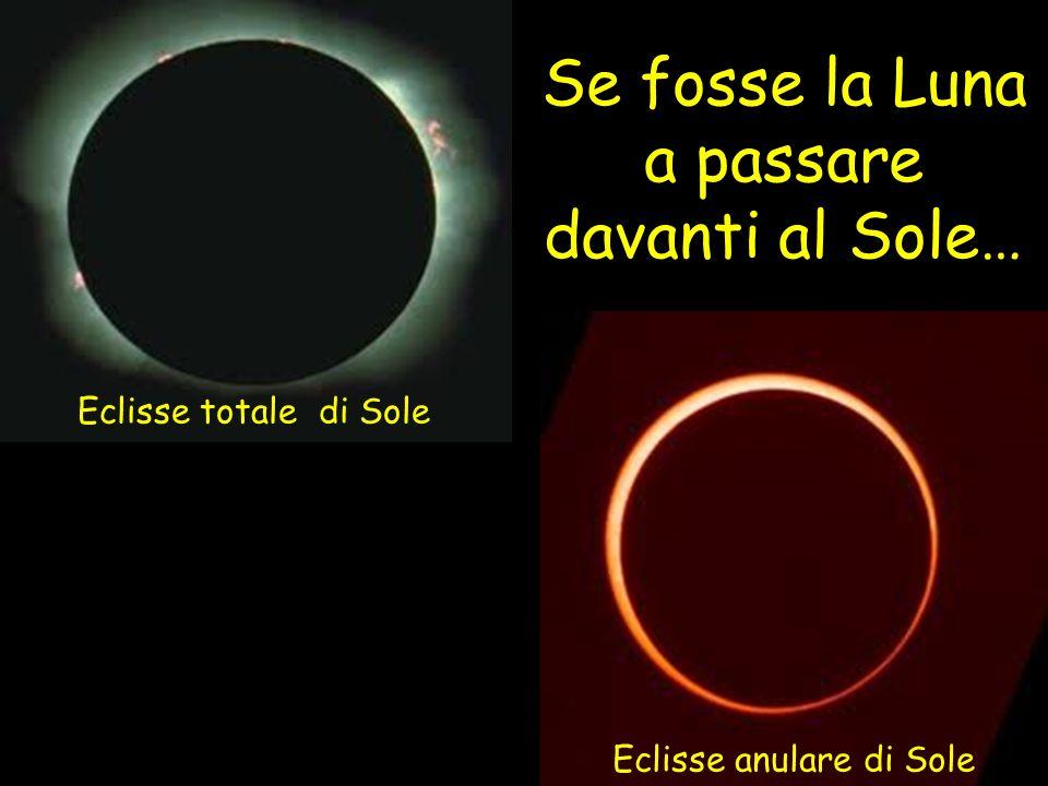 Se fosse la Luna a passare davanti al Sole…