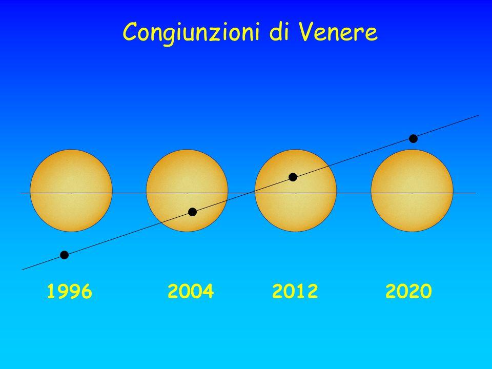 Congiunzioni di Venere