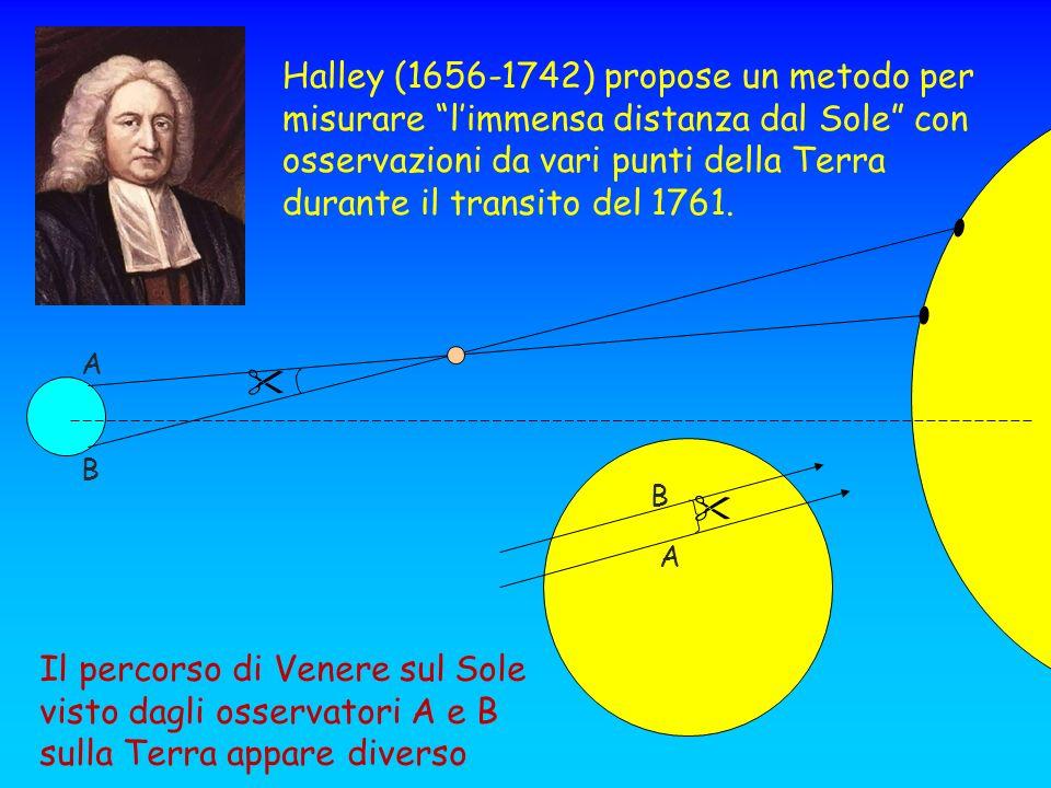 Halley (1656-1742) propose un metodo per misurare l'immensa distanza dal Sole con osservazioni da vari punti della Terra durante il transito del 1761.