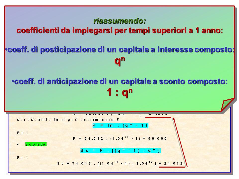 riassumendo: coefficienti da impiegarsi per tempi superiori a 1 anno: coeff. di posticipazione di un capitale a interesse composto: