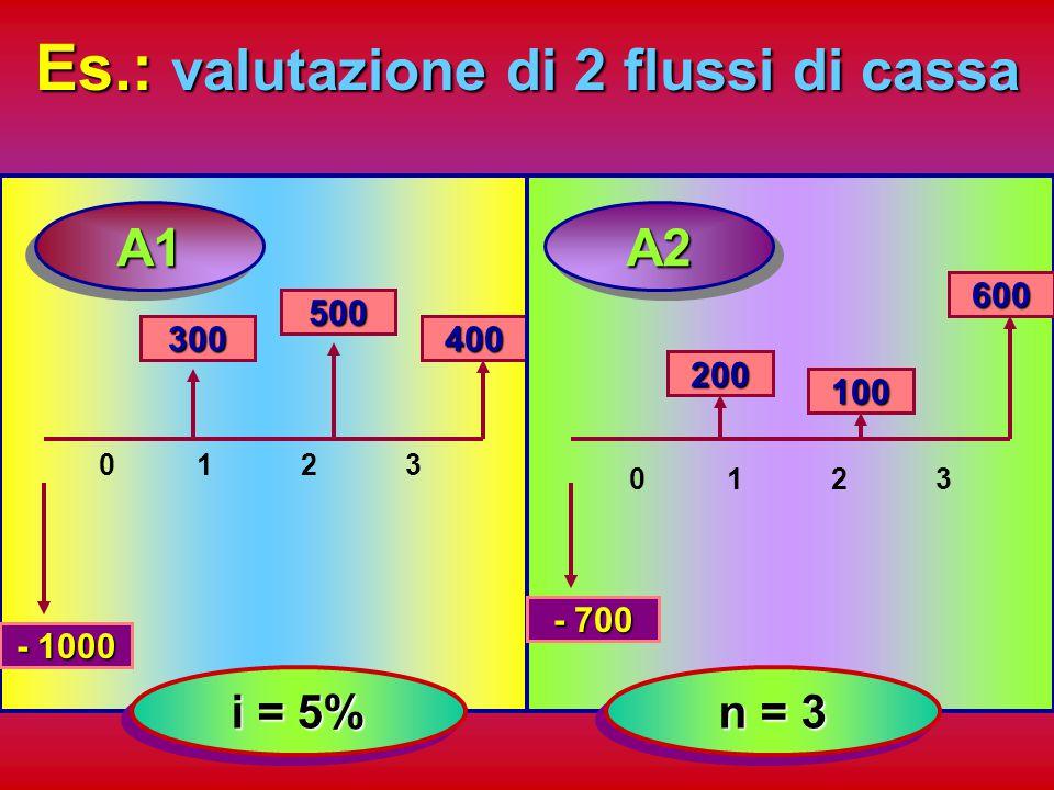 Es.: valutazione di 2 flussi di cassa