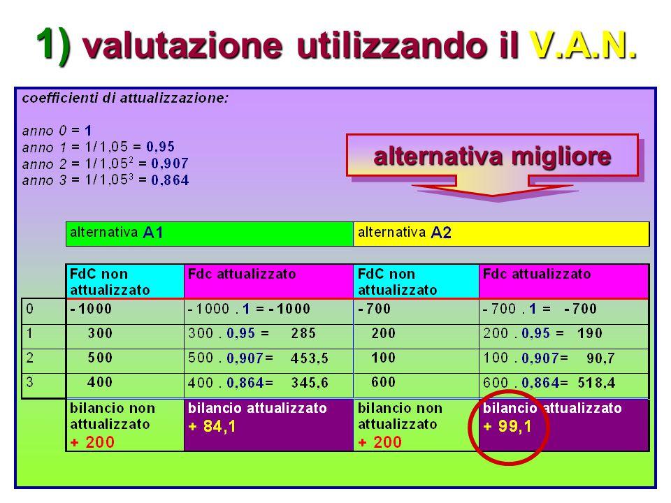1) valutazione utilizzando il V.A.N.