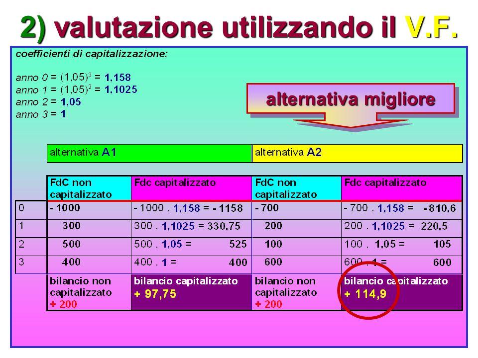 2) valutazione utilizzando il V.F.