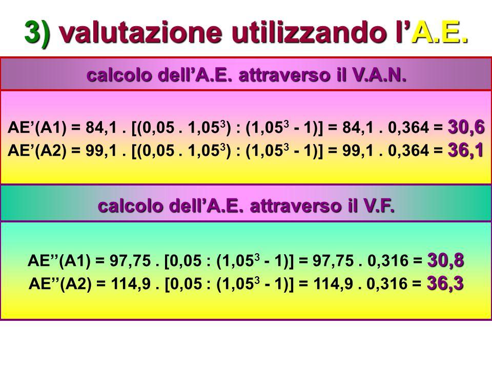 3) valutazione utilizzando l'A.E.