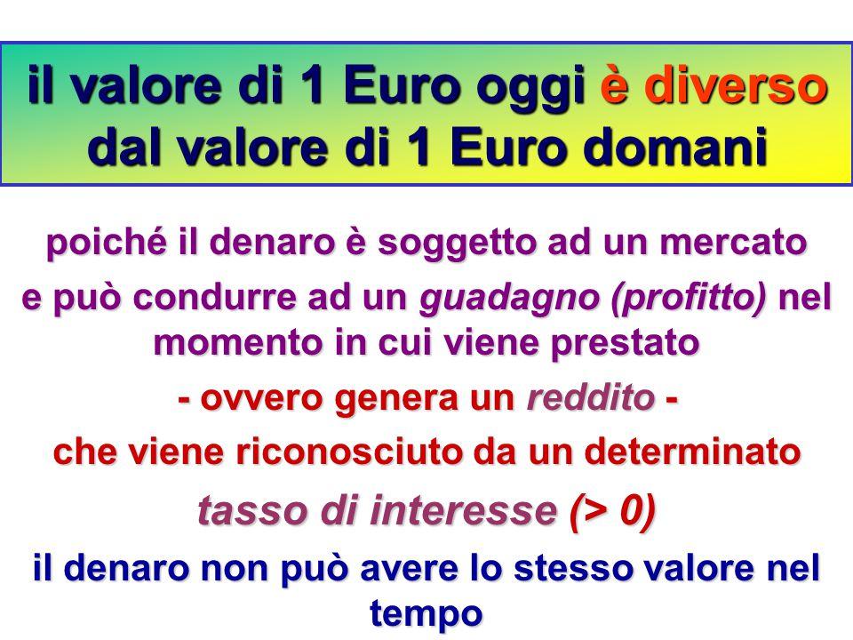 il valore di 1 Euro oggi è diverso dal valore di 1 Euro domani