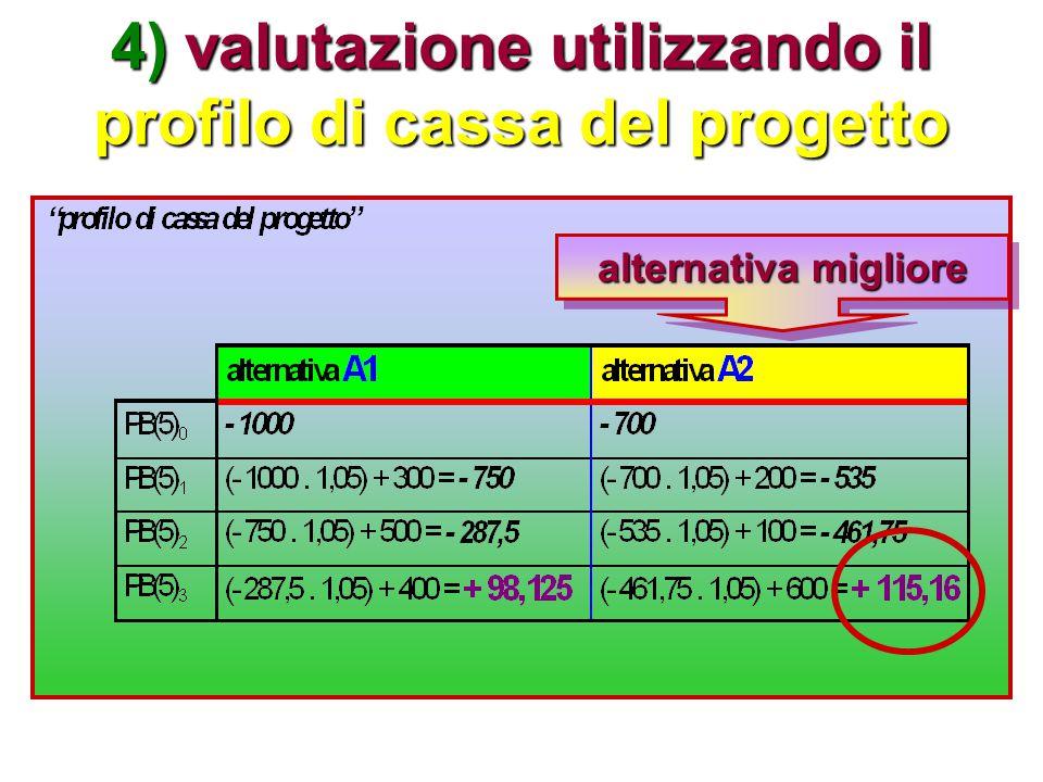4) valutazione utilizzando il profilo di cassa del progetto