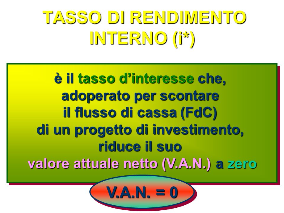 TASSO DI RENDIMENTO INTERNO (i*)