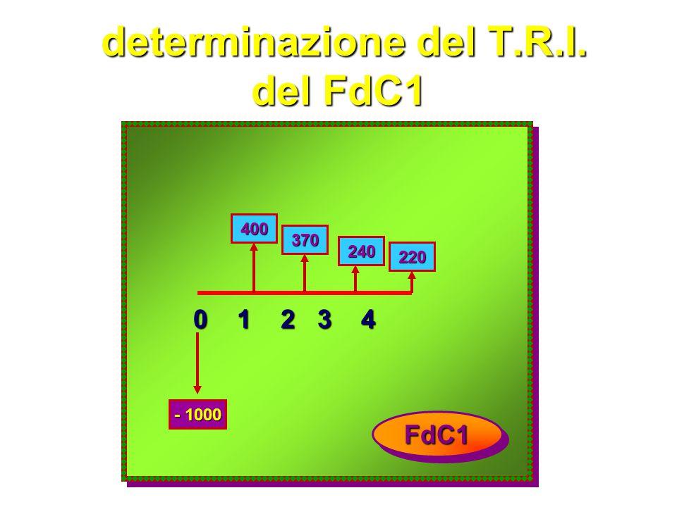 determinazione del T.R.I. del FdC1