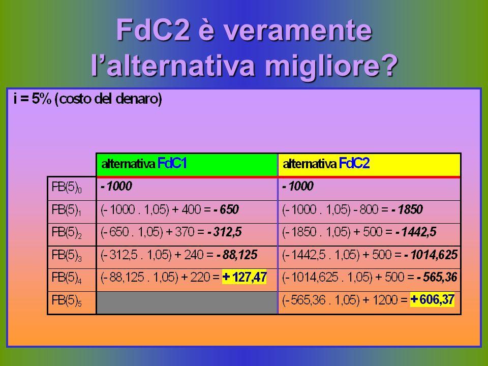 FdC2 è veramente l'alternativa migliore