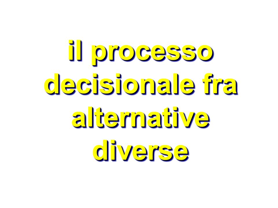 il processo decisionale fra alternative diverse