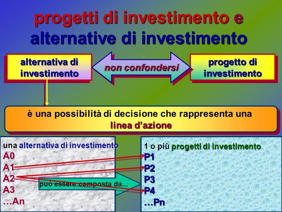 progetti di investimento e alternative di investimento