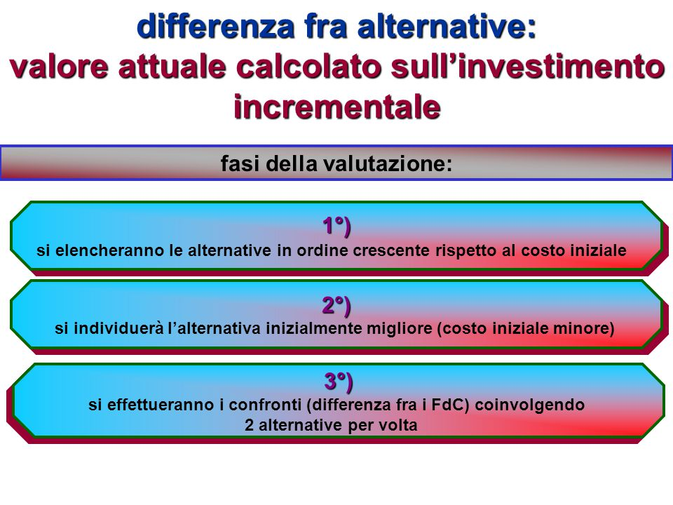 differenza fra alternative: valore attuale calcolato sull'investimento incrementale