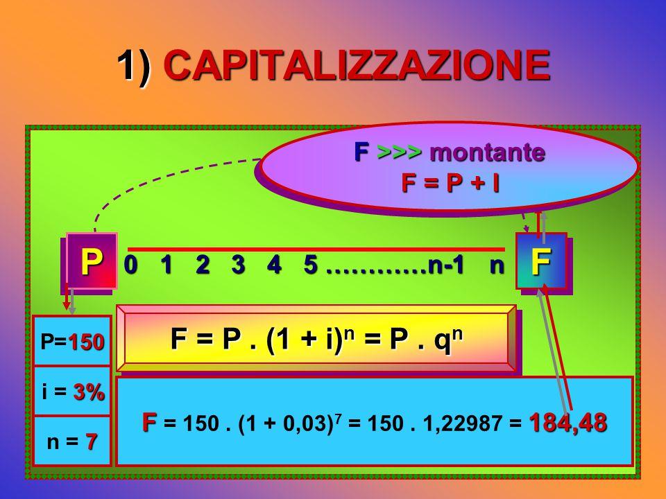 F >>> montante