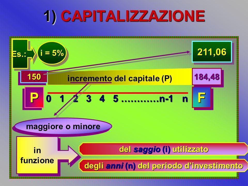 1) CAPITALIZZAZIONE P F 211,06 0 1 2 3 4 5 …………n-1 n Es.: i = 5%
